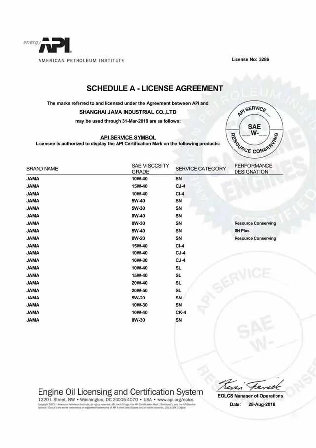 祝贺加美润滑油获得API以及ILSAC国际权威认证